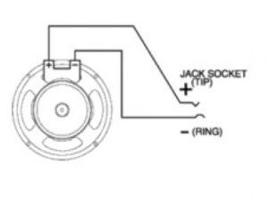 Speaker Wiring Configurations - Celestion | Speaker Cab Wiring Diagram |  | Celestion